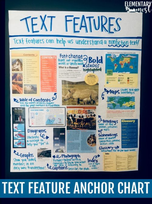 text features anchor chart example