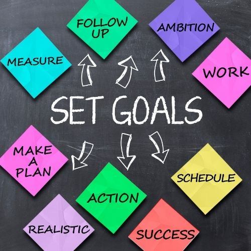 setting learning goals for students